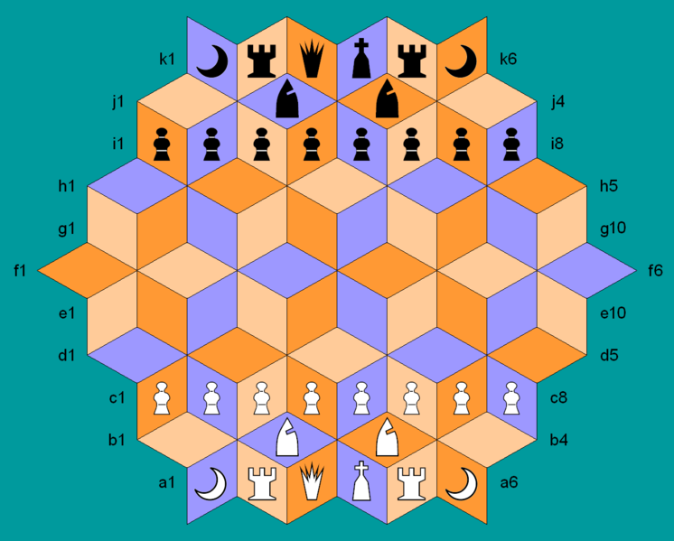 746px-Parachess_gameboard_and_starting_position