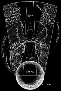 theory-of-elemental-music-c