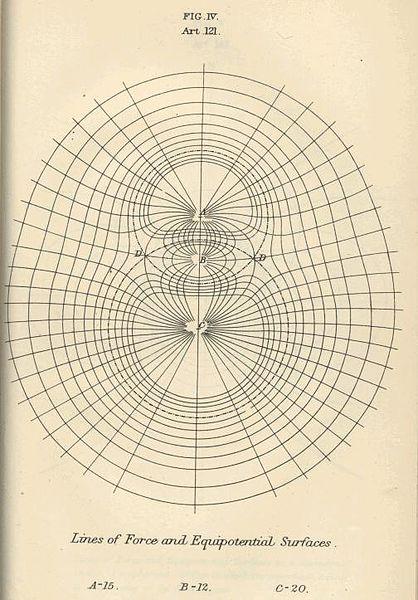 Tratado sobre Electricidad y Magnetismo de Clark Maxwell