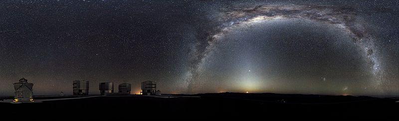 Otros Ángulos: Panorama en 360° del Cielo en el Sur