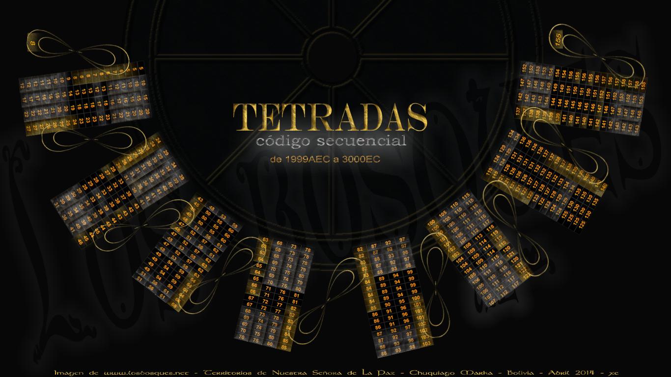 Tetradas-Codigo-Secuencial
