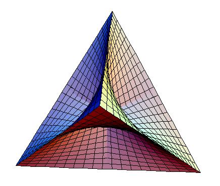 RomanTetrahedron