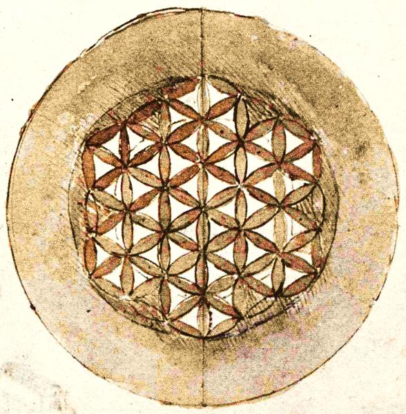 Leonardo_da_Vinci_-_Codex_Atlanticus_folio_309v_detail1